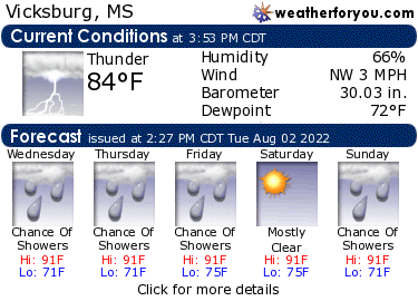 Latest Vicksburg, Mississippi, weather conditions and forecast