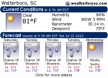 Latest Walterboro, South Carolina, weather conditions and forecast