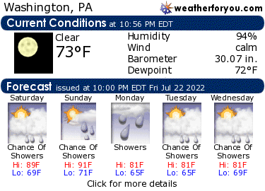 Latest Washington, Pennsylvania, weather conditions and forecast