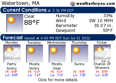 Latest Watertown, Massachusetts, weather conditions and forecast