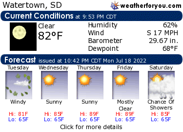 Latest Watertown, South Dakota, weather conditions and forecast