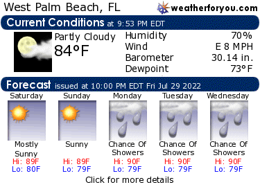 Latest West Palm Beach, Florida, weather conditions and forecast