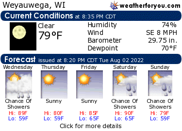 Latest Weyauwega, Wisconsin, weather conditions and forecast