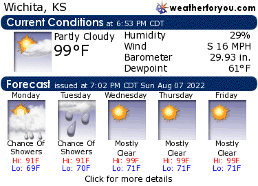 Latest Wichita, Kansas, weather conditions and forecast