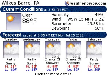 Latest Wilkes Barre, Pennsylvania, weather conditions and forecast