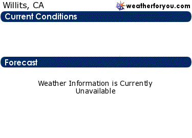 Latest Willits, California, weather conditions and forecast