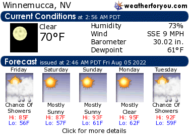 Latest Winnemucca, Nevada, weather conditions and forecast