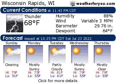 Latest Wisconsin Rapids, Wisconsin, weather conditions and forecast