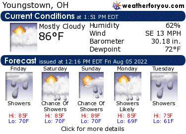 Latest Youngstown, Ohio, weather conditions and forecast