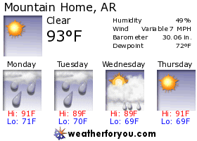 Latest Mountain Home, Arkansas Weather Conditions and Forecast