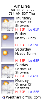 Air Line, New Hampshire, weather forecast