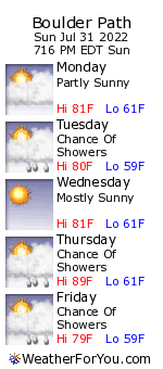Boulder Path, New Hampshire, weather forecast