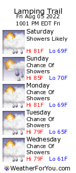 Lamping Trail, Ohio, weather forecast