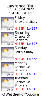 Lawrence Trail, New Hampshire, weather forecast