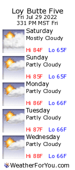 Loy Butte Five, Arizona, weather forecast