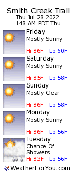 Smith Creek Trail, Nevada, weather forecast