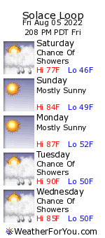 Solace Loop, Nevada, weather forecast