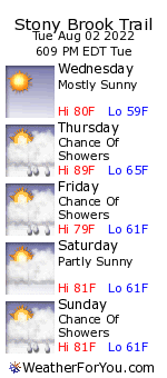 Stony Brook Trail, New Hampshire, weather forecast