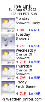 The Link, New Hampshire, weather forecast
