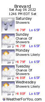 Brevard, North Carolina, weather forecast