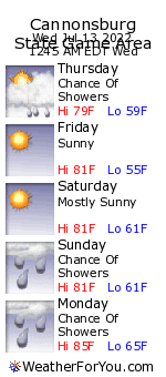 Cannonsburg State Game Area, Michigan, weather forecast