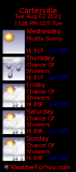 Carterville, Illinois, weather forecast