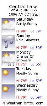 Central Lake, Michigan, weather forecast
