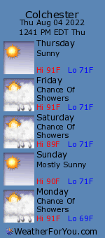 Colchester, Connecticut, weather forecast
