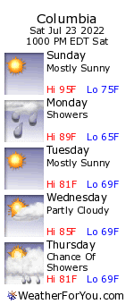 Columbia, Connecticut, weather forecast