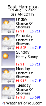 East Hampton, Connecticut, weather forecast
