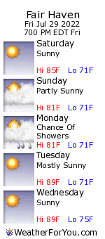 Fair Haven, New Jersey, weather forecast