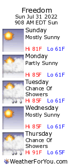 Freedom, New Hampshire, weather forecast