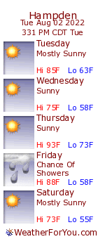 Hampden, North Dakota, weather forecast