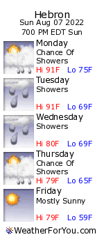 Hebron, Connecticut, weather forecast