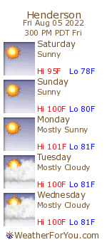 Henderson, Nevada, weather forecast
