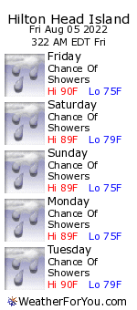Hilton Head Island, South Carolina, weather forecast
