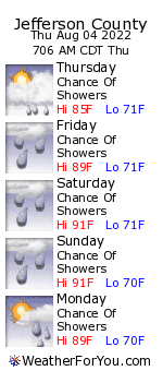 Jefferson County, Missouri, weather forecast