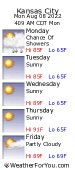 Kansas City, Missouri, weather forecast