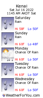 Kenai, Alaska, weather forecast