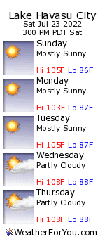 Lake Havasu City, Arizona, weather forecast