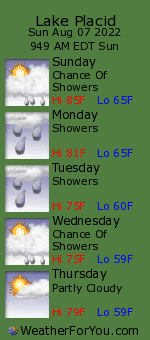 Lake Placid, New York, weather forecast
