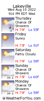 Lakeville, Ohio, weather forecast