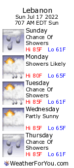 Lebanon, New Hampshire, weather forecast