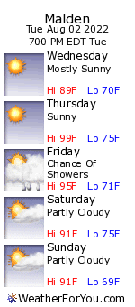 Malden, Massachusetts, weather forecast