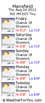 Mansfield, Connecticut, weather forecast