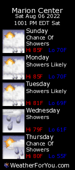 Marion Center, Pennsylvania, weather forecast