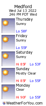 Medford, Oregon, weather forecast