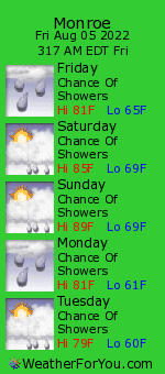 Monroe, New Hampshire, weather forecast