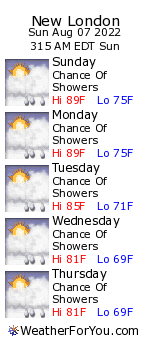 New London, Connecticut, weather forecast