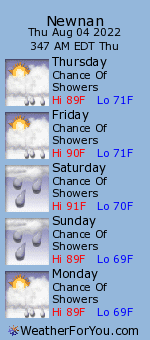 Newnan, Georgia, weather forecast